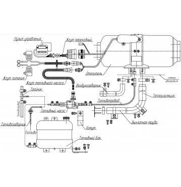 отопитель планар 4дм2-24 инструкция